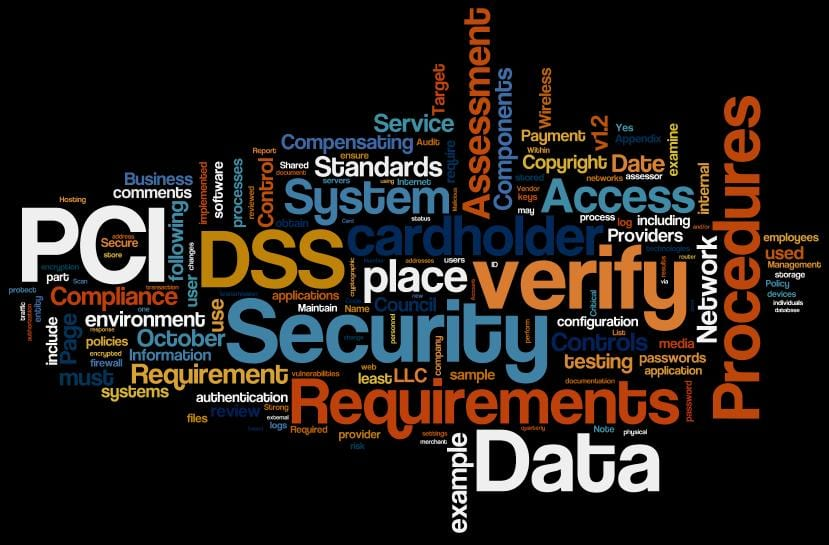 What is the ROI of Data Security?